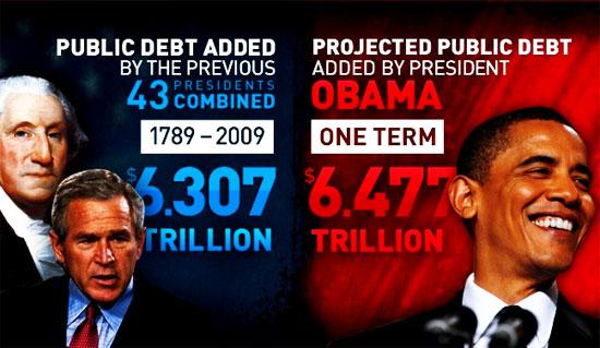 obama-adds-pork-to-hurricane-sandy-aid-bill-national-debt